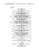 IMAGE PROCESSING METHOD, IMAGE PROCESSING PROGRAM, IMAGE PROCESSING DEVICE AND CAMERA diagram and image