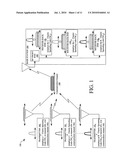 COMMUNICATIONS SYSTEM EMPLOYING ORTHOGONAL CHAOTIC SPREADING CODES diagram and image
