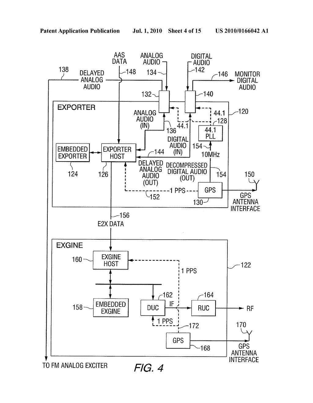 synchronization of separated platforms in an hd radio broadcast cobra cb radio schematics synchronization of separated platforms in an hd radio broadcast single frequency network diagram, schematic, and image 05