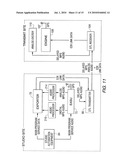 Synchronization of Separated Platforms in an HD Radio Broadcast Single Frequency Network diagram and image