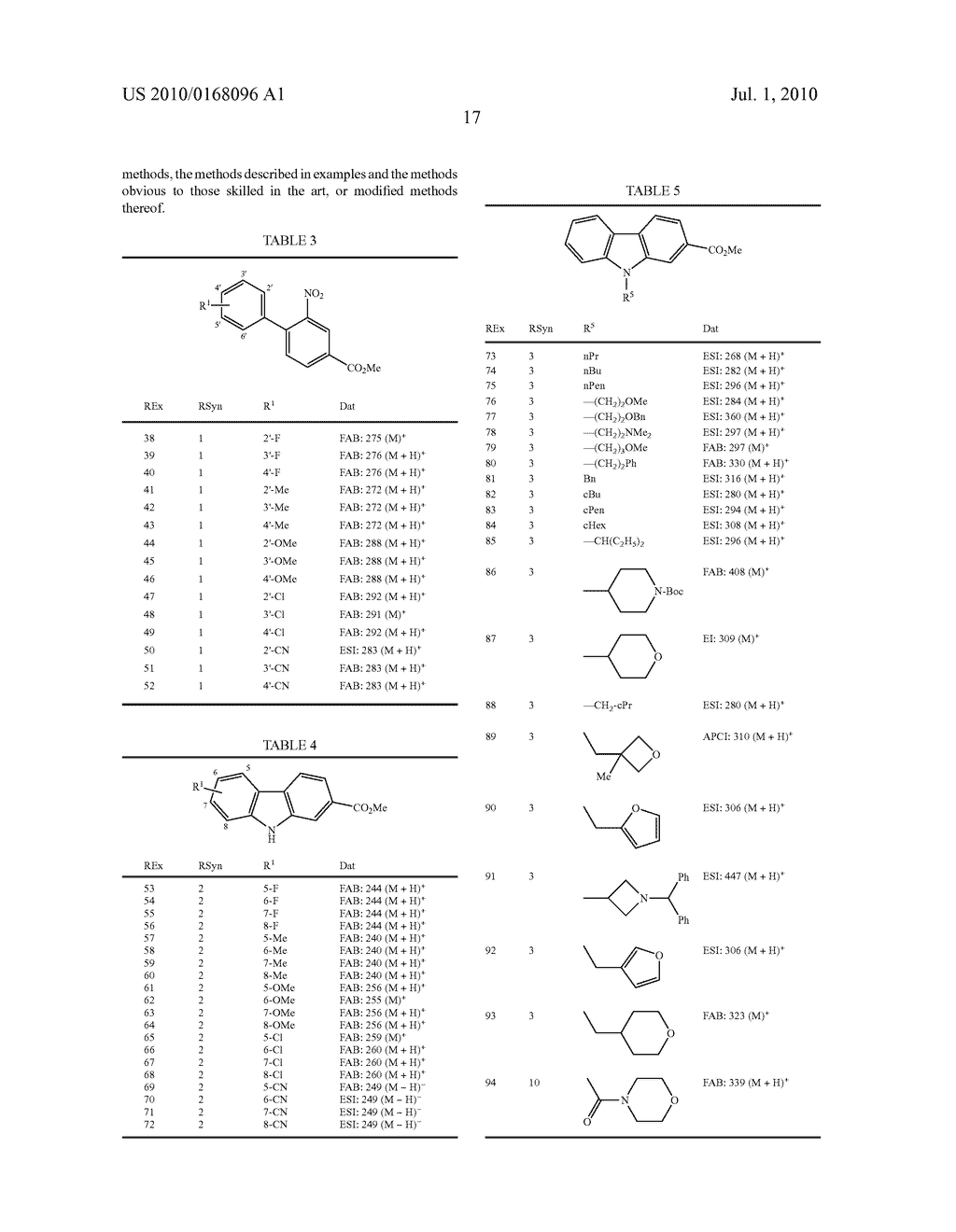 ACYLGUANIDINE DERIVATIVE OR SALT THEREOF - diagram, schematic, and image 22