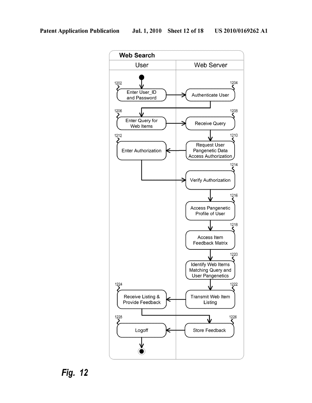 Mobile Device for Pangenetic Web - diagram, schematic, and image 13