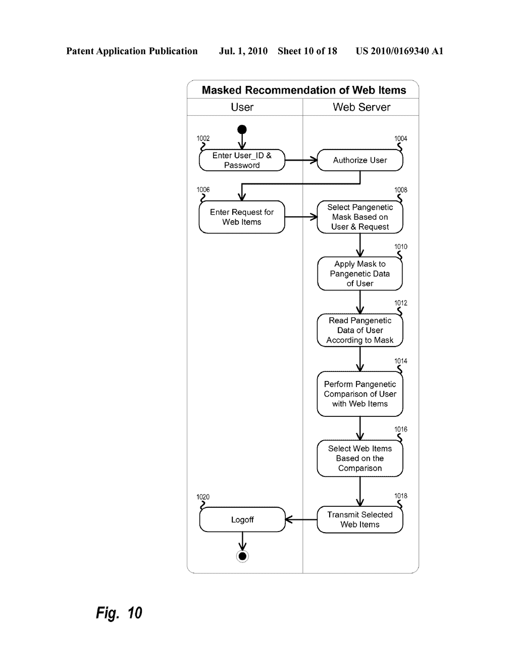 Pangenetic Web Item Recommendation System - diagram, schematic, and image 11