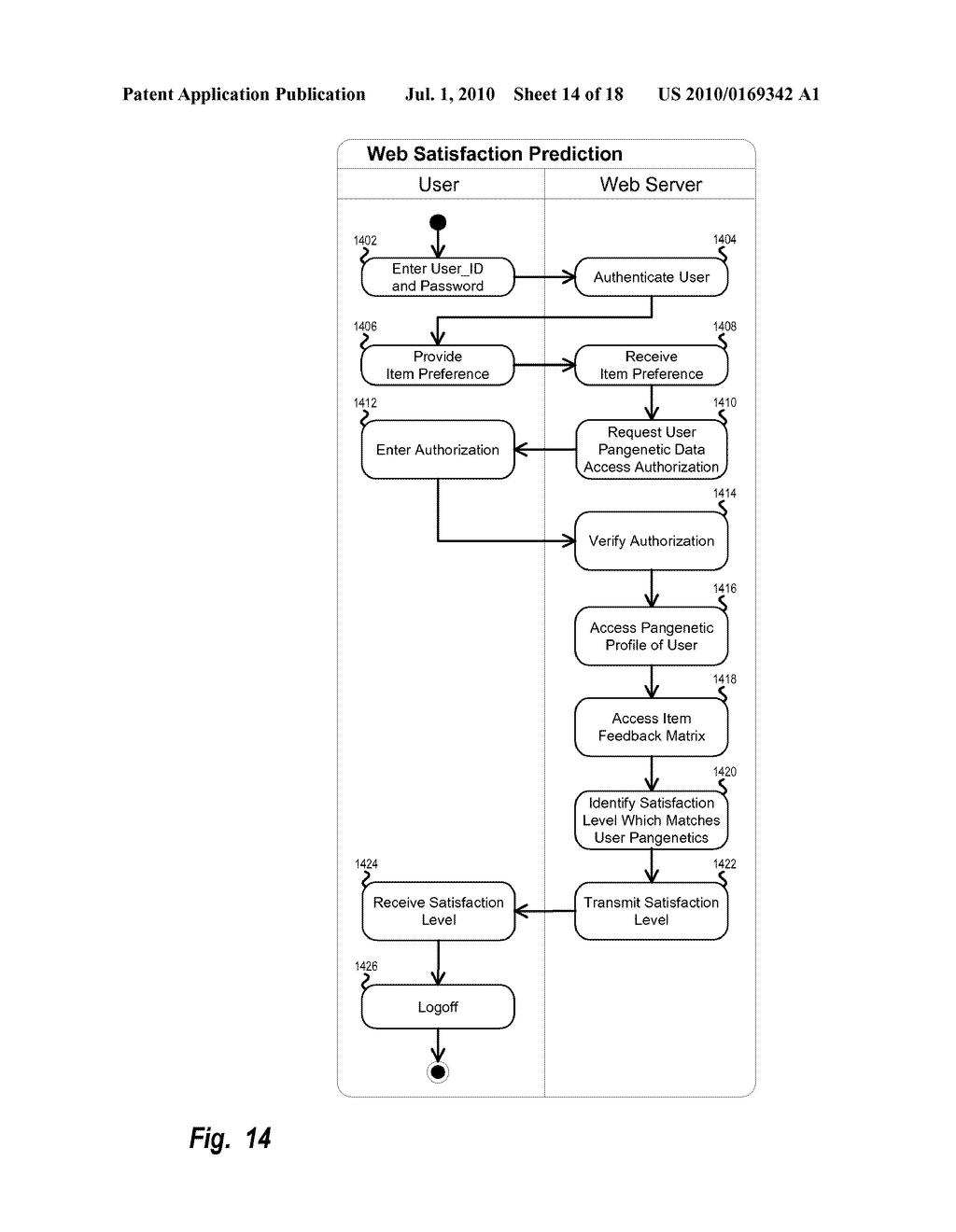 Pangenetic Web Satisfaction Prediction System - diagram, schematic, and image 15