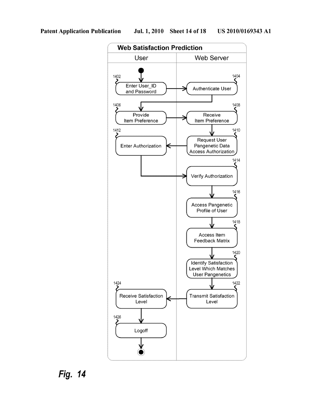 Pangenetic Web User Behavior Prediction System - diagram, schematic, and image 15