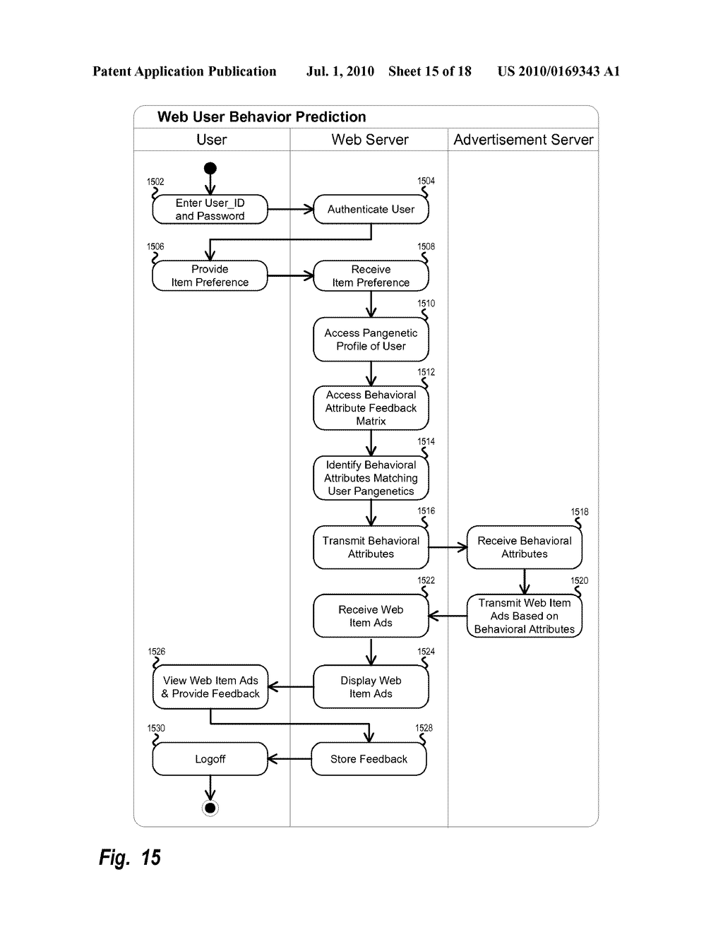 Pangenetic Web User Behavior Prediction System - diagram, schematic, and image 16