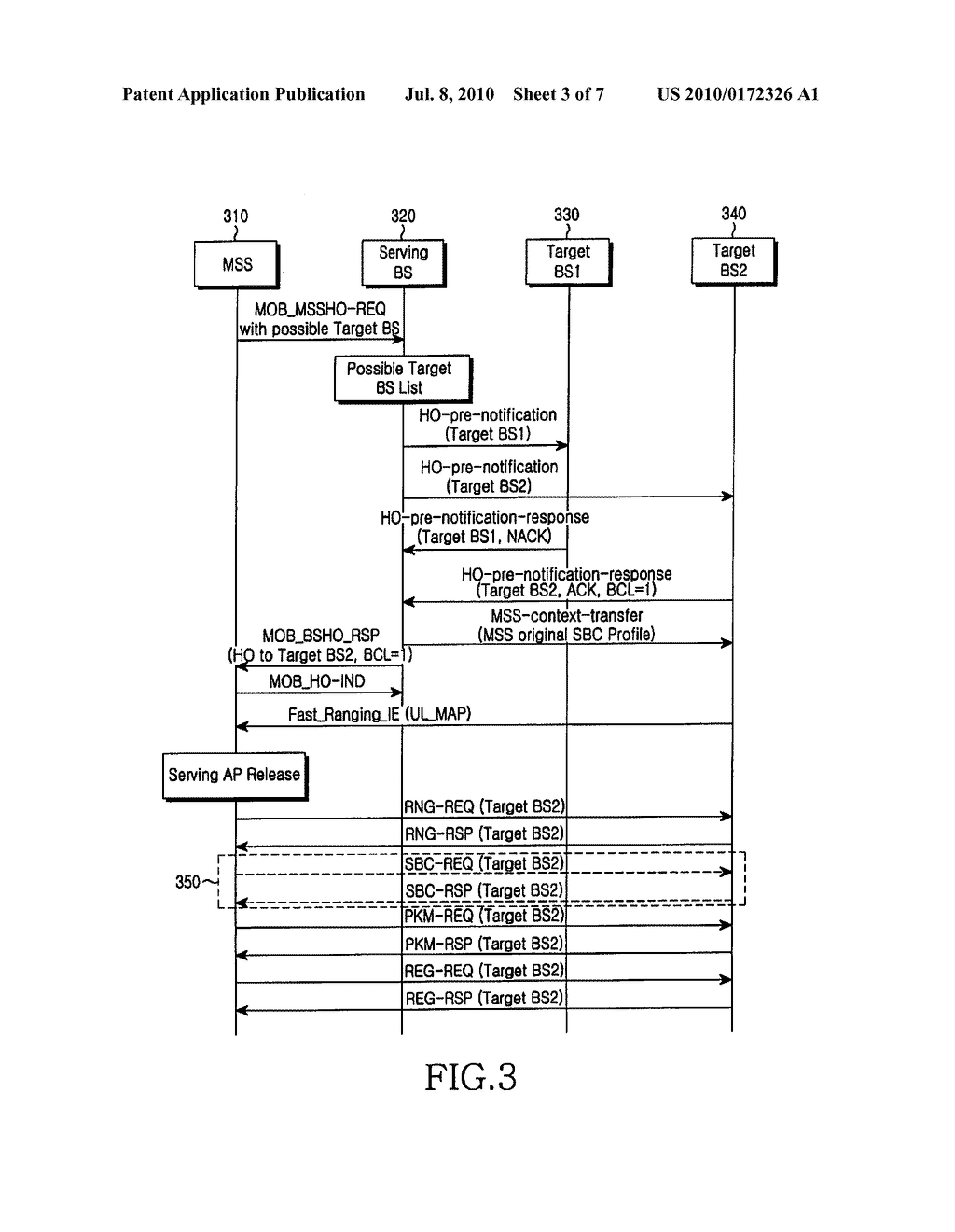 SYSTEM AND METHOD FOR OPTIMIZING HANDOVER IN MOBILE COMMUNICATION SYSTEM - diagram, schematic, and image 04