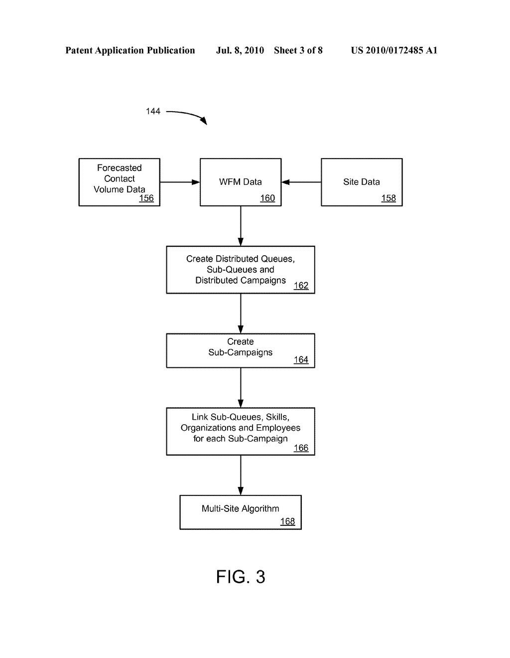 SYSTEMS AND METHODS FOR DETERMINING ALLOCATIONS FOR DISTRIBUTED MULTI-SITE CONTACT CENTERS - diagram, schematic, and image 04
