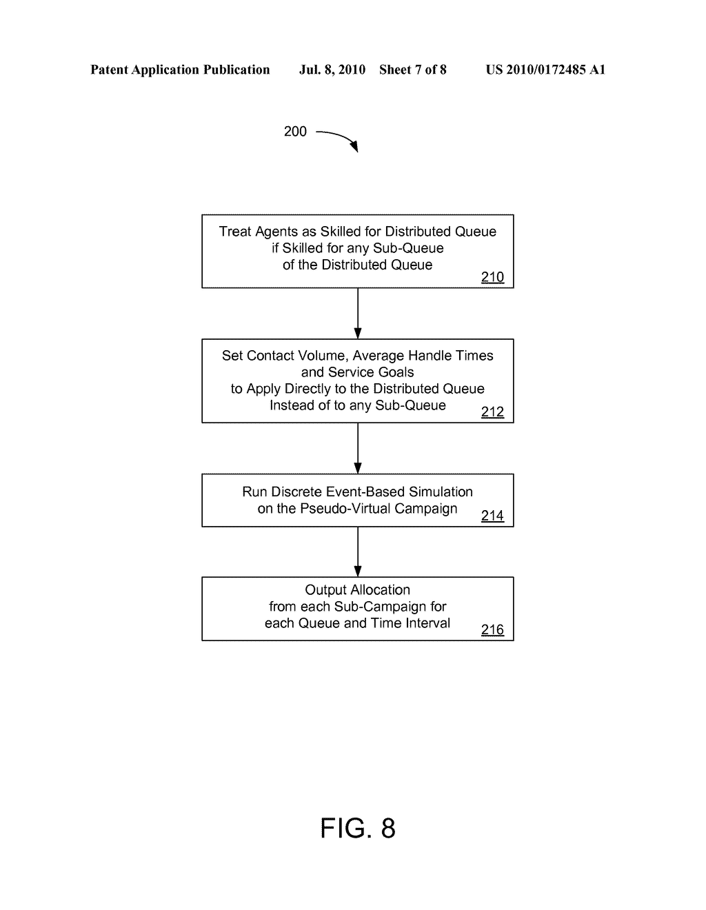 SYSTEMS AND METHODS FOR DETERMINING ALLOCATIONS FOR DISTRIBUTED MULTI-SITE CONTACT CENTERS - diagram, schematic, and image 08