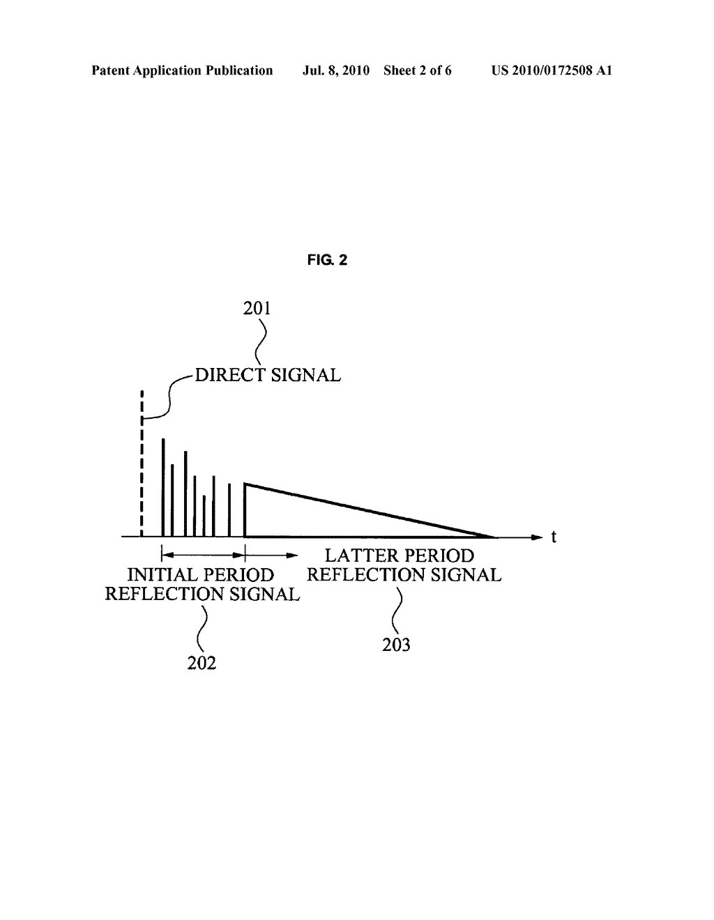 Method and apparatus of generating sound field effect in frequency domain - diagram, schematic, and image 03