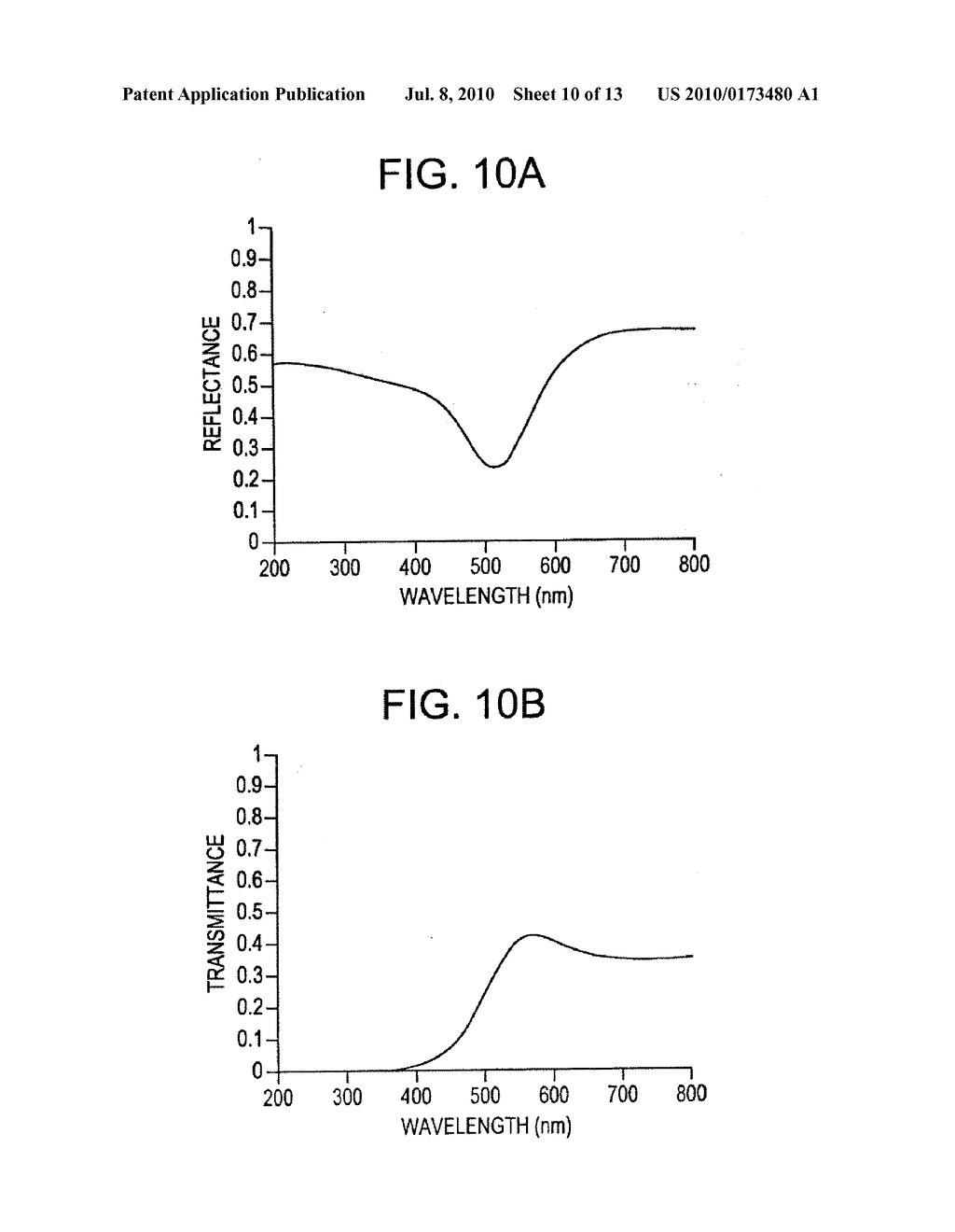 LASER ANNEALING APPARATUS AND SEMICONDUCTOR DEVICE MANUFACTURING METHOD - diagram, schematic, and image 11