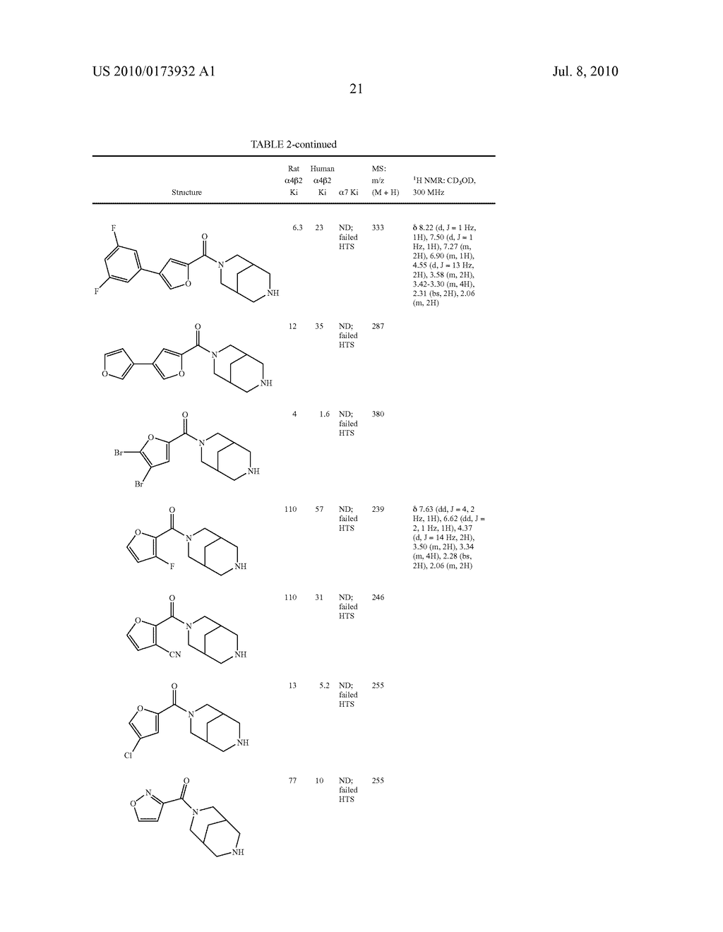 SUB-TYPE SELECTIVE AMIDES OF DIAZABICYCLOALKANES - diagram, schematic, and image 23