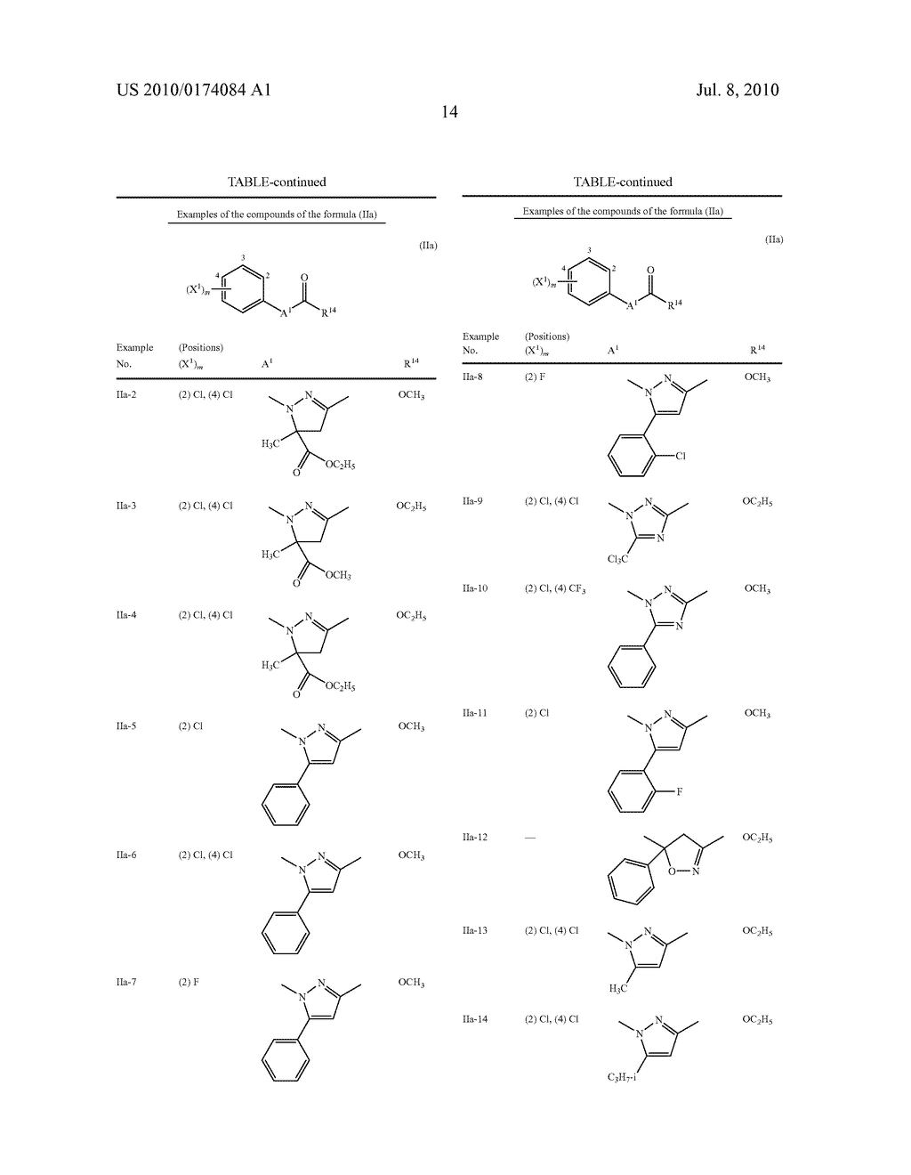 2-Alkoxy-6-alkyl-phenyl-substituted Spirocyclic Tetramic Acid Derivatives - diagram, schematic, and image 15
