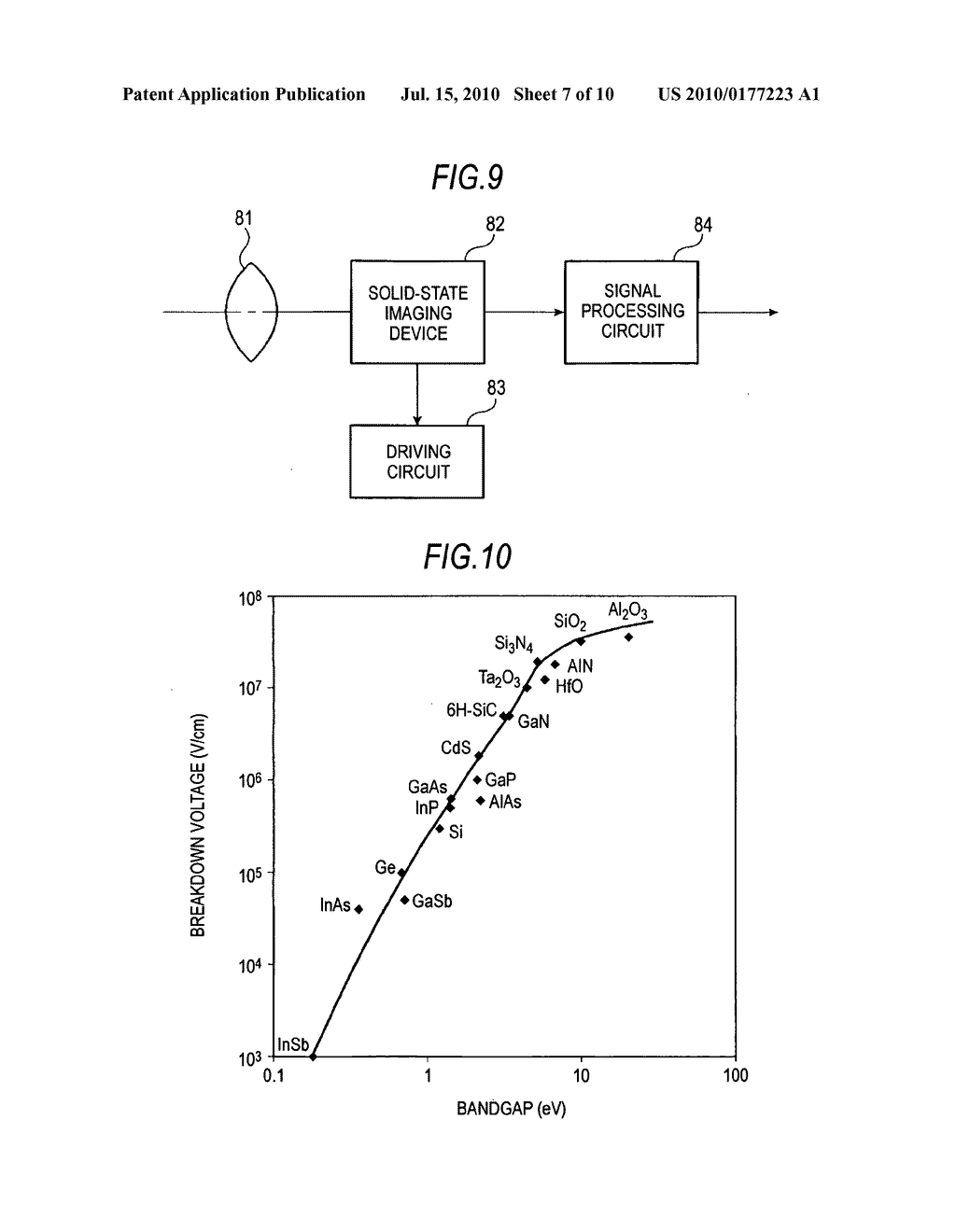 Solid-state imaging device and camera - diagram, schematic, and image 08