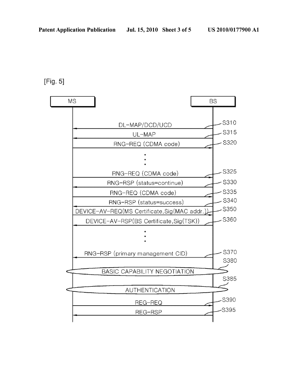 METHOD FOR PROVIDING CONFIDENTIALITY PROTECTION OF CONTROL SIGNALING USING CERTIFICATE - diagram, schematic, and image 04