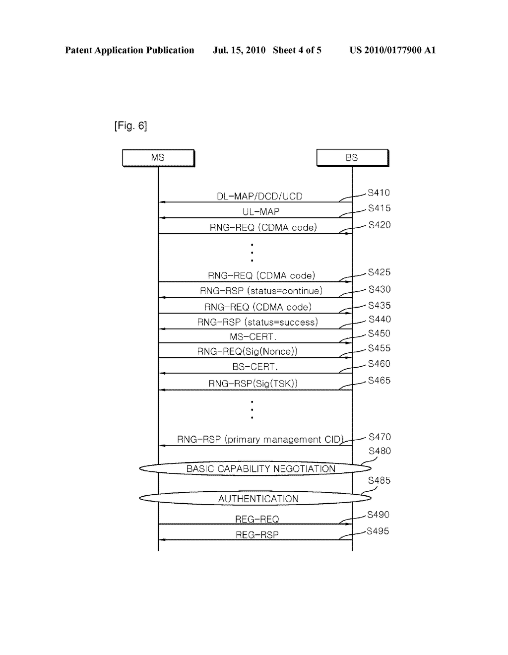 METHOD FOR PROVIDING CONFIDENTIALITY PROTECTION OF CONTROL SIGNALING USING CERTIFICATE - diagram, schematic, and image 05