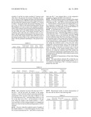 Conductive Paste, Solar Cell Manufactured Using Conductive Paste, Screen Printing Method and Solar Cell Formed Using Screen Printing Method diagram and image