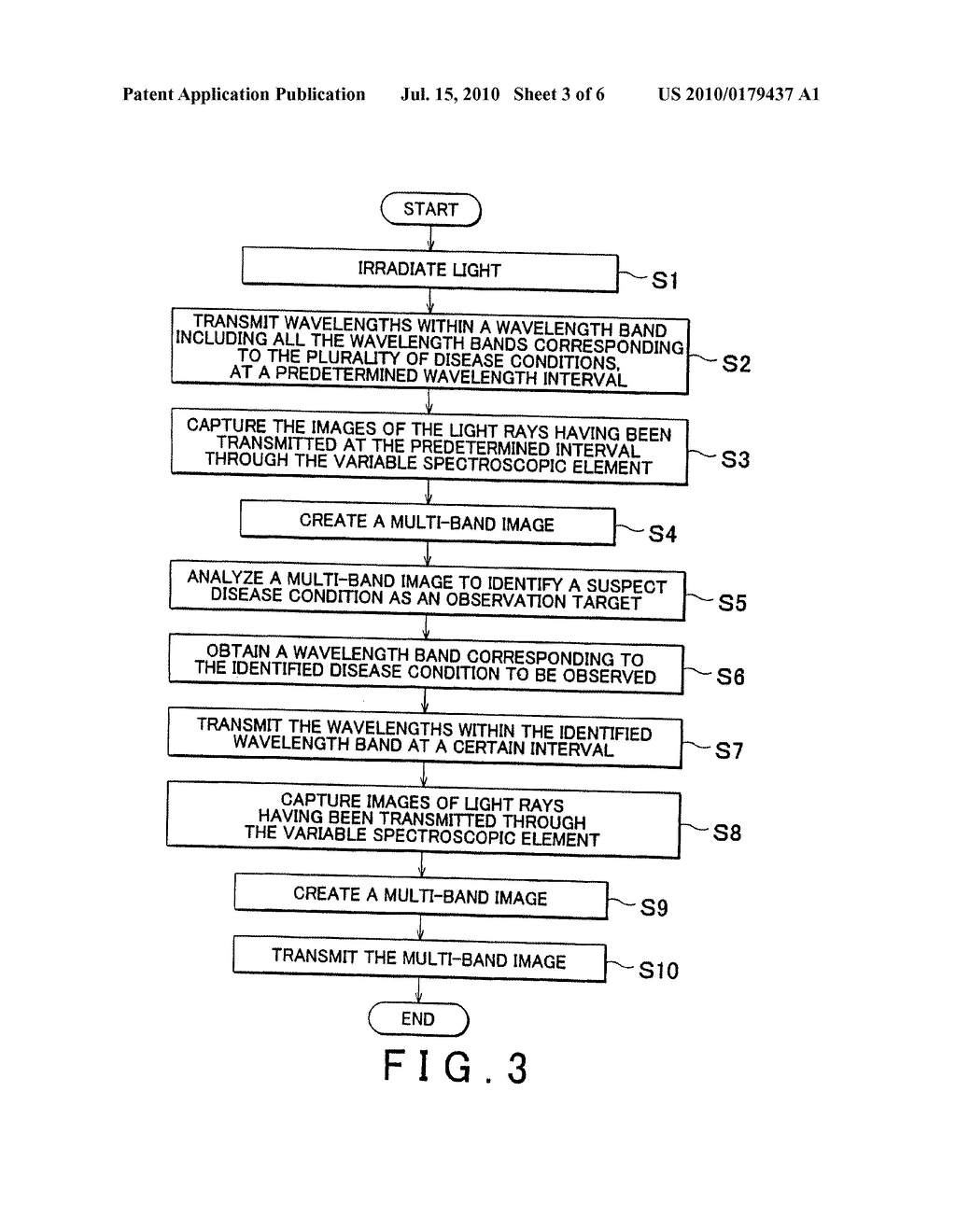 IMAGE CAPTURING APPARATUS, IMAGE CAPTURING METHOD, AND COMPUTER READABLE MEDIUM - diagram, schematic, and image 04