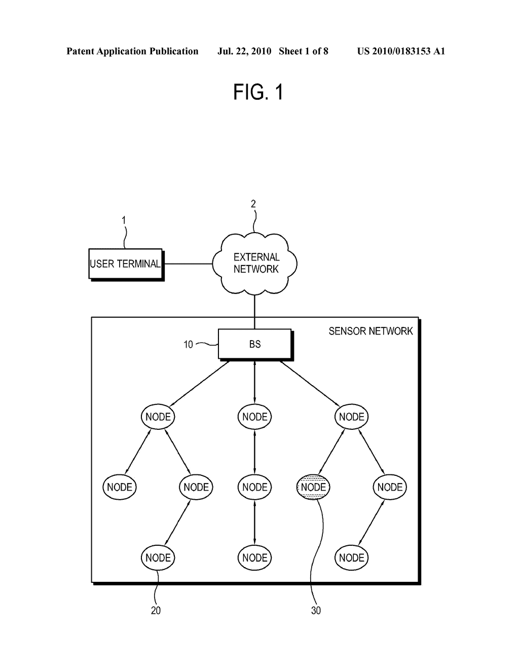 METHOD OF ESTABLISHING ROUTING PATH OF SENSOR NETWORK FOR IMPROVING SECURITY AND SENSOR NODE FOR IMPLEMENTING THE SAME - diagram, schematic, and image 02
