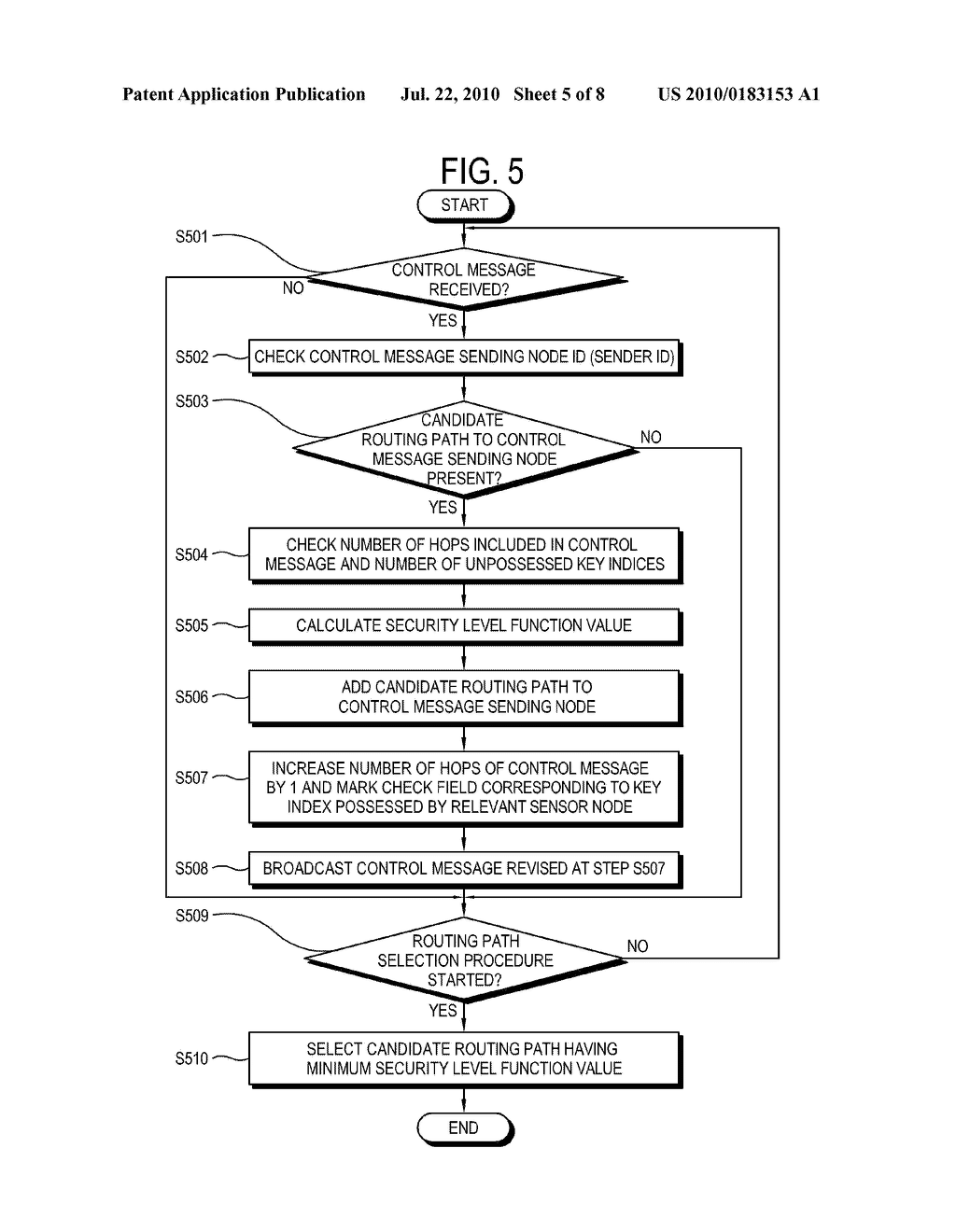 METHOD OF ESTABLISHING ROUTING PATH OF SENSOR NETWORK FOR IMPROVING SECURITY AND SENSOR NODE FOR IMPLEMENTING THE SAME - diagram, schematic, and image 06