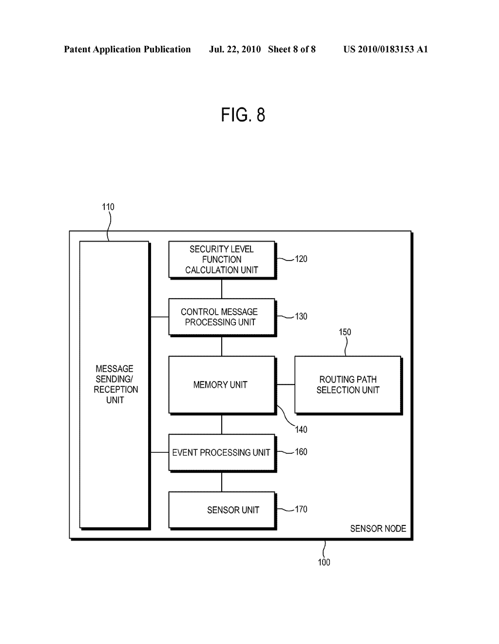 METHOD OF ESTABLISHING ROUTING PATH OF SENSOR NETWORK FOR IMPROVING SECURITY AND SENSOR NODE FOR IMPLEMENTING THE SAME - diagram, schematic, and image 09