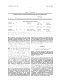Method for Distinguishing Follicular Thyroid Adenoma (FTA) From Follicular Thyroid Carcinoma (FTC) diagram and image