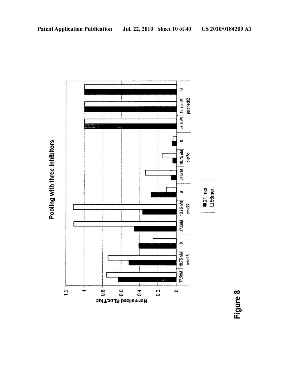 COMPOSITIONS AND METHODS FOR INHIBITING GENE SILENCING BY RNA INTERFERENCE - diagram, schematic, and image 11