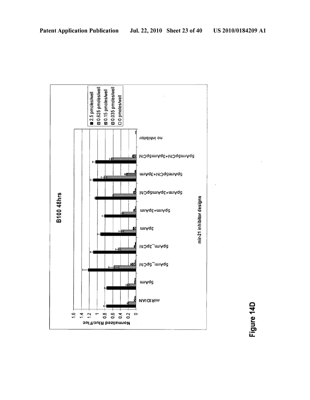 COMPOSITIONS AND METHODS FOR INHIBITING GENE SILENCING BY RNA INTERFERENCE - diagram, schematic, and image 24