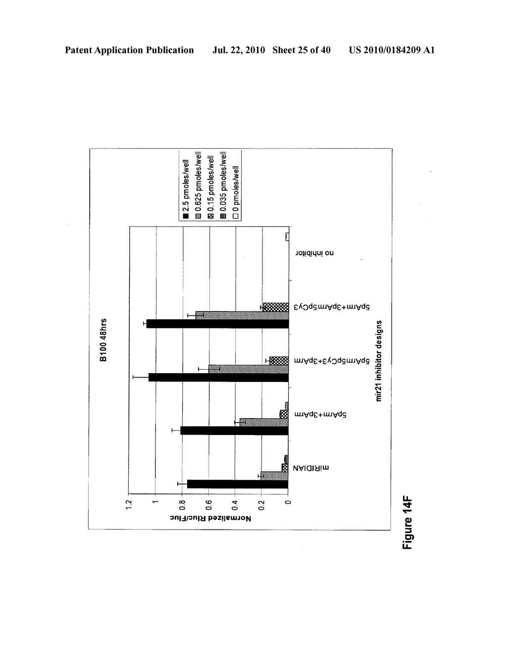 COMPOSITIONS AND METHODS FOR INHIBITING GENE SILENCING BY RNA INTERFERENCE - diagram, schematic, and image 26