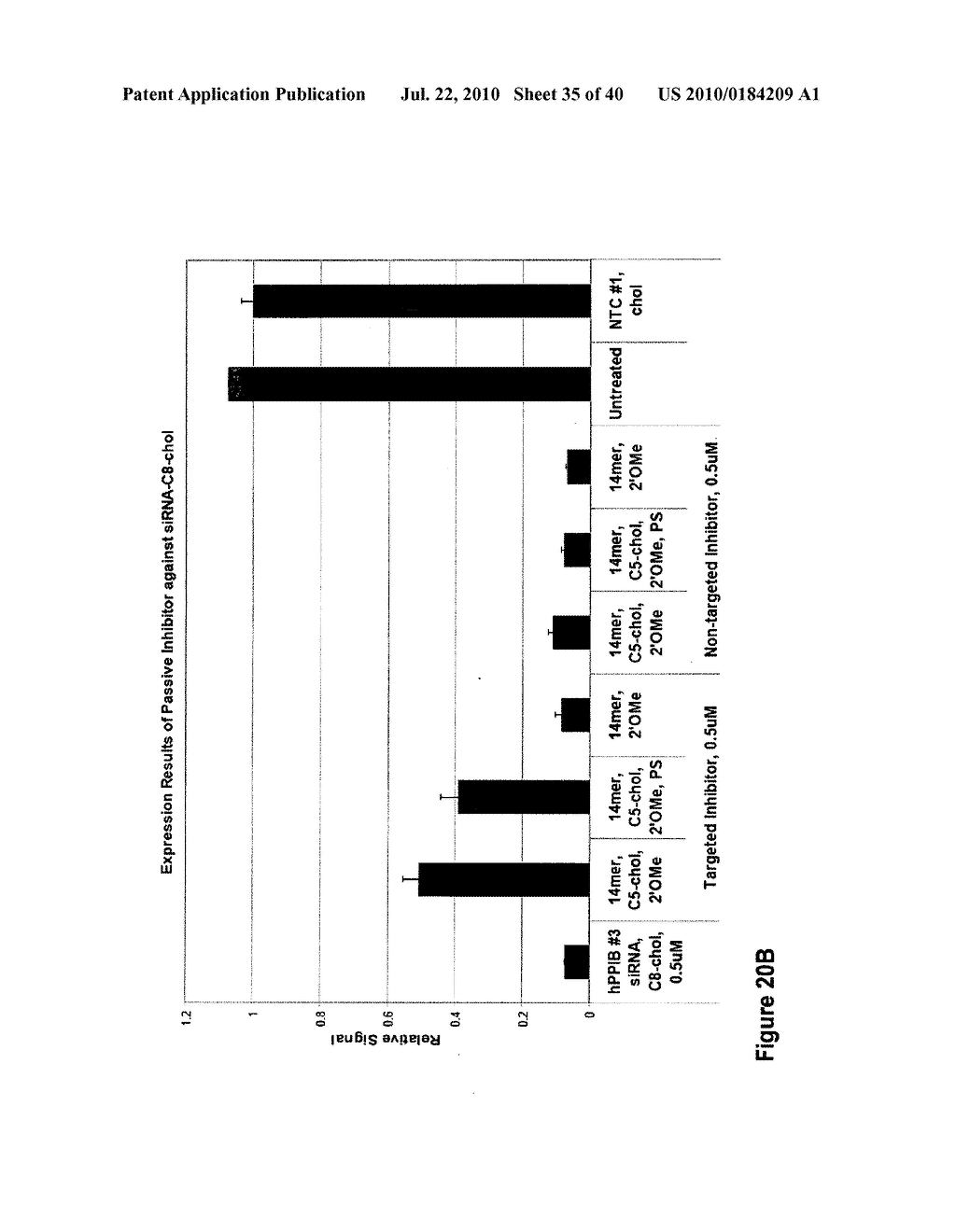 COMPOSITIONS AND METHODS FOR INHIBITING GENE SILENCING BY RNA INTERFERENCE - diagram, schematic, and image 36