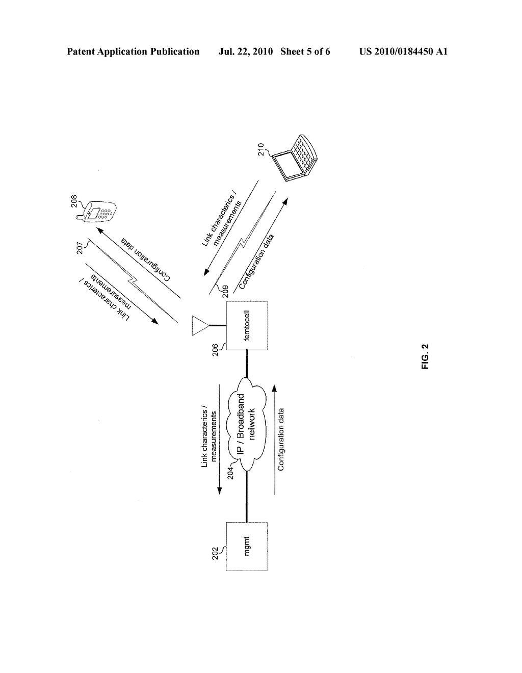 METHOD AND SYSTEM FOR CONTROLLING PARAMETERS OF A COMMUNICATION CHANNEL BETWEEN A FEMTOCELL AND A CELLULAR ENABLED COMMUNICATION DEVICE - diagram, schematic, and image 06