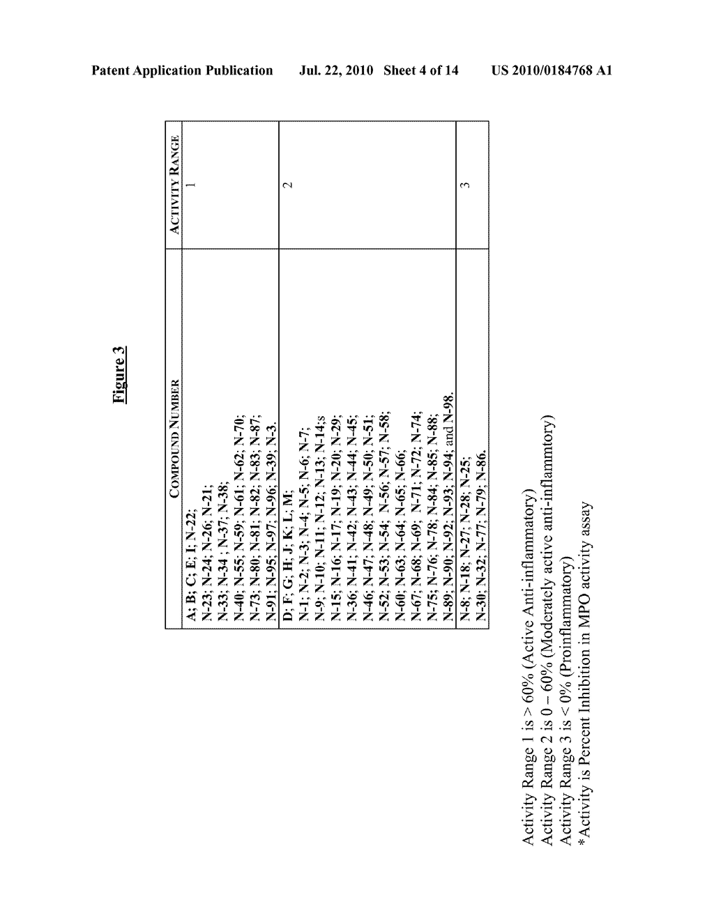 Isoprenyl Compounds and Methods Thereof - diagram, schematic, and image 05