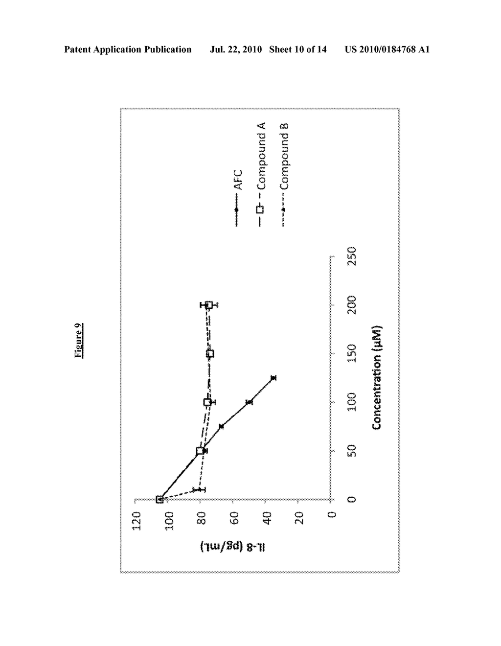Isoprenyl Compounds and Methods Thereof - diagram, schematic, and image 11