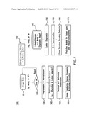 AUTOMATED METHODS AND SYSTEMS FOR VASCULAR PLAQUE DETECTION AND ANALYSIS diagram and image
