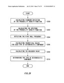 EVALUATION APPARATUS, EVALUATION METHOD, PROGRAM, RECORDING MEDIUM AND ELECTRONIC DEVICE diagram and image