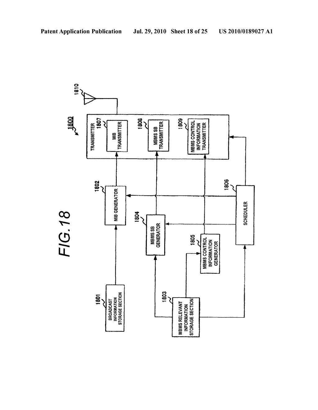 radio transmission method, radio reception method, radio Automatic Transmission Diagram at Radio Transmission Diagram