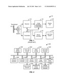 Ultrasound Imaging System Parameter Optimization Via Fuzzy Logic diagram and image