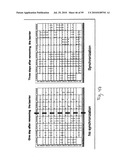 METHODS AND COMPOSITIONS TO TREAT ARRHYTHMIAS diagram and image