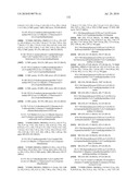 COMPOSITIONS AND METHODS FOR INHIBITION OF THE JAK PATHWAY diagram and image