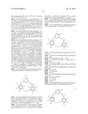 MACROCYCLIC COMPOUNDS AND THEIR USE AS KINASE INHIBITORS diagram and image