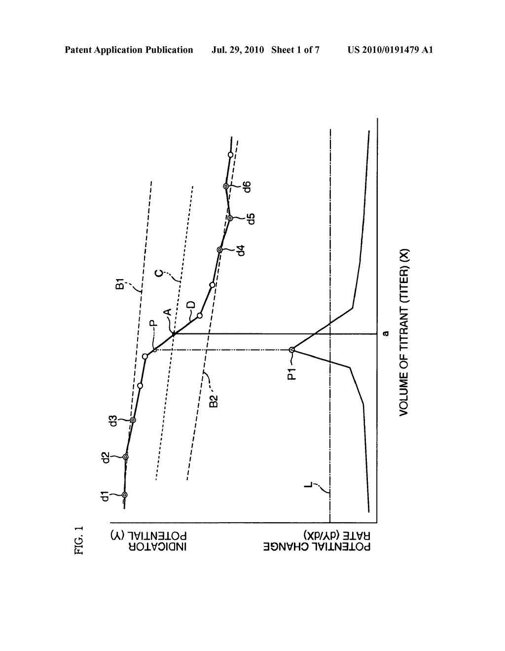 potentiometric titration of iron with mohrs Documents similar to potentiometric titration of cerium solution discussion on potentiometric titrations experiment a - determination of iron by titration.