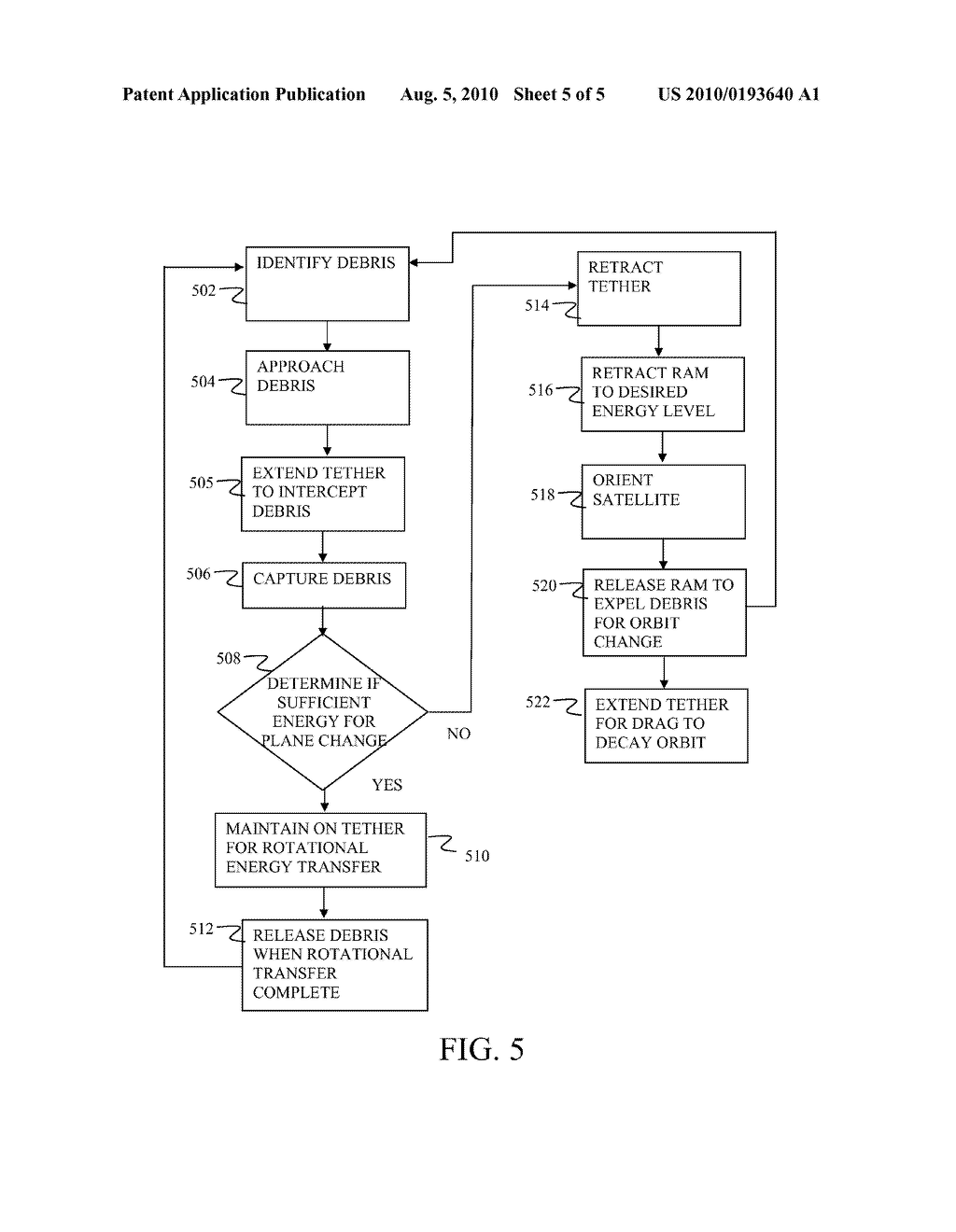 METHOD AND APPARATUS FOR SATELLITE ORBITAL CHANGE USING SPACE DEBRIS - diagram, schematic, and image 06