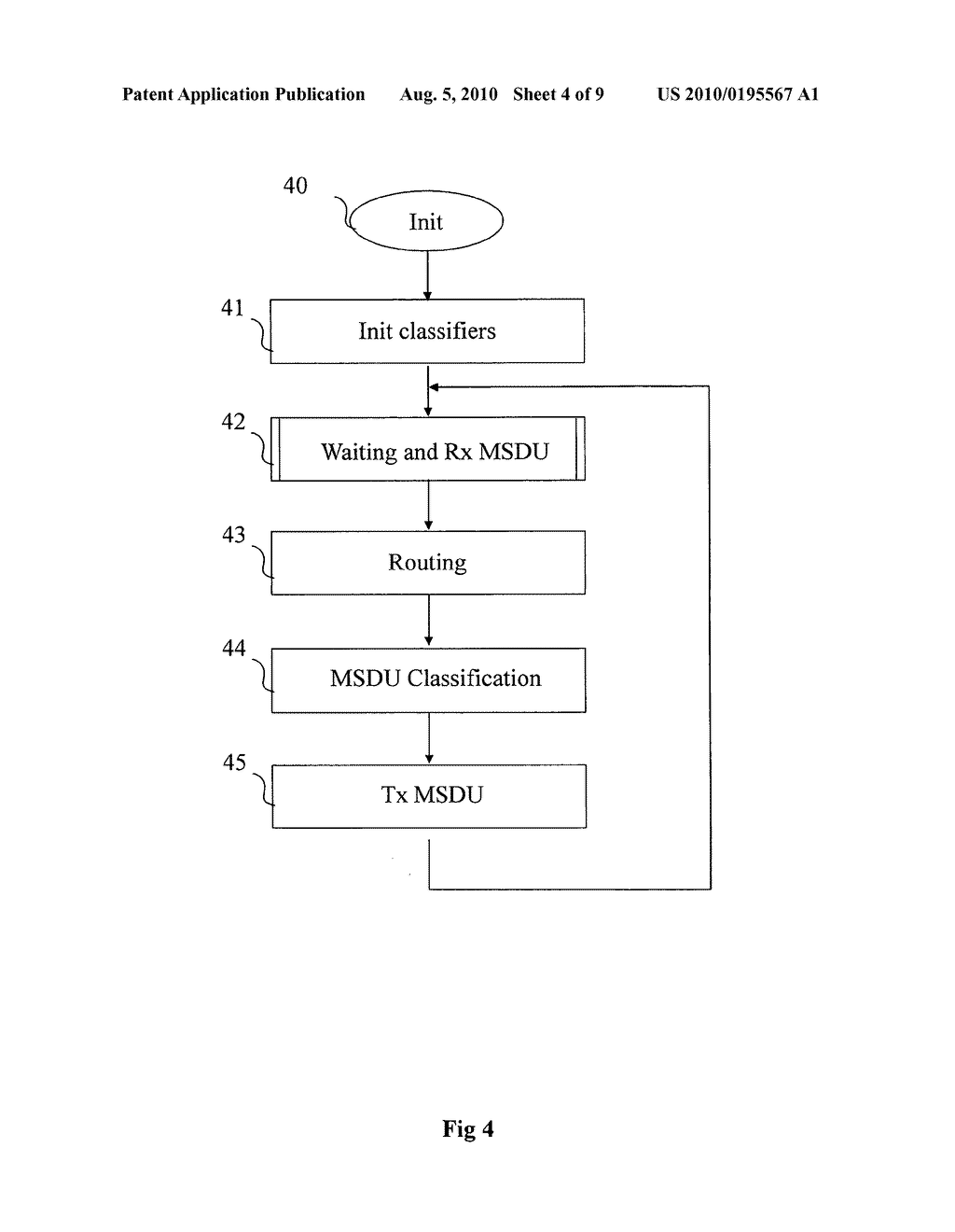 METHOD OF TRANSMITTING DATA PACKETS - diagram, schematic, and image 05