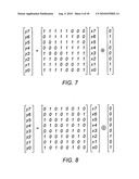 Processor Instructions for Improved AES Encryption and Decryption diagram and image