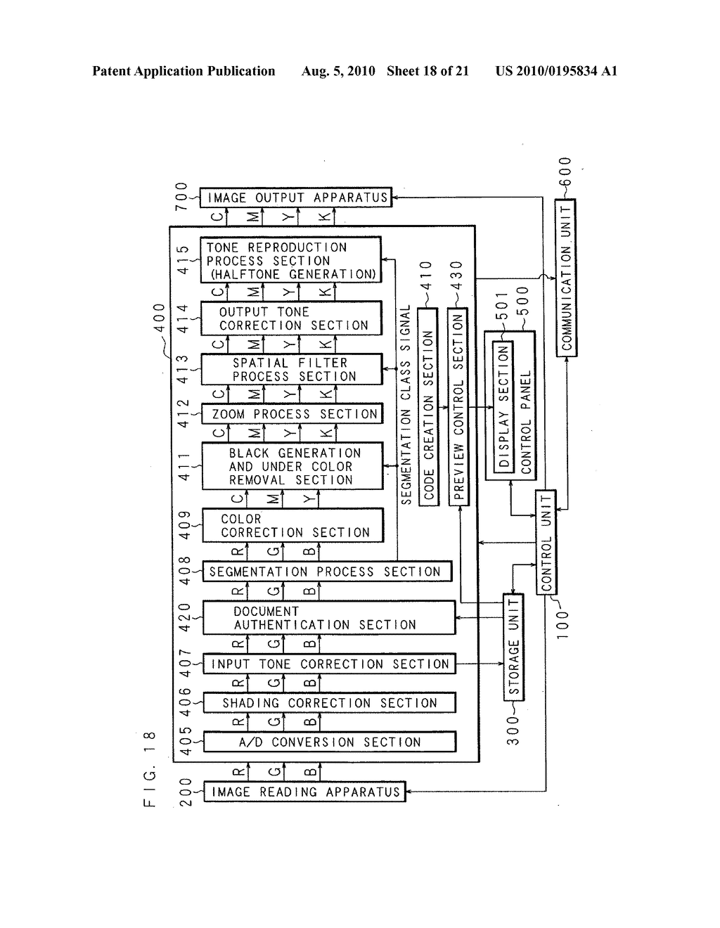 Image generating apparatus, image processing apparatus, image forming apparatus, and recording medium - diagram, schematic, and image 19