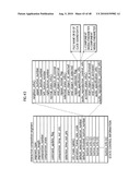 RECORDING MEDIUM, REPRODUCTION APPARATUS,RECORDING METHOD, PROGRAM, AND REPRODUCTION METHOD diagram and image