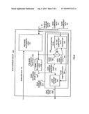 Echo Canceler Circuit And Method diagram and image