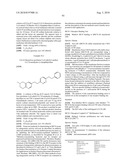 Pyridazine Derivatives with MCH Antagonistic Activity and Medicaments Comprising These Compounds diagram and image