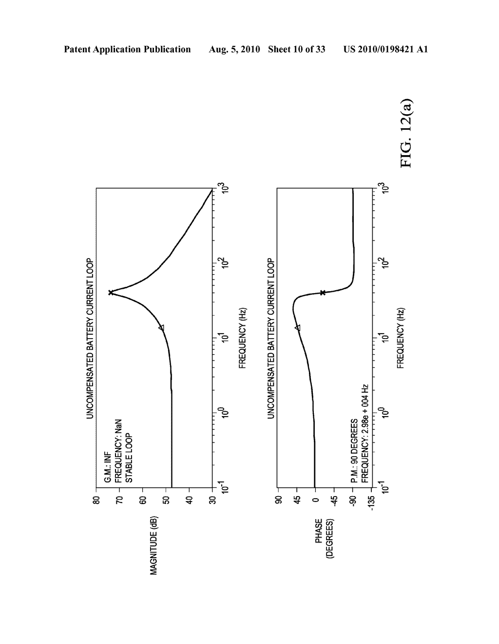 Methods and Apparatus for Design and Control of Multi-port Power Electronic Interface for Renewable Energy Sources - diagram, schematic, and image 11