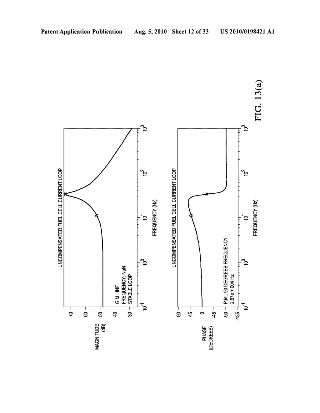 Methods and Apparatus for Design and Control of Multi-port Power Electronic Interface for Renewable Energy Sources - diagram, schematic, and image 13